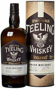 Teeling Whiskey Co.